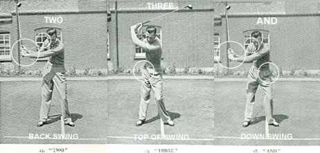 The Par Golf by Alfred Padgham First Conscious Action of The Downswing