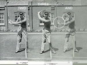 The Par Golf by Alfred Padgham First Conscious Action of The Downswing And after Three
